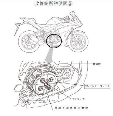yamaha-recall-r25-dan-mt-25-1