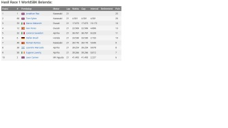 Result race 1